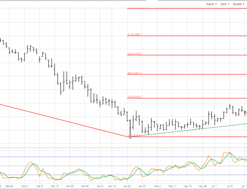 Technical Quickie: Sep Corn