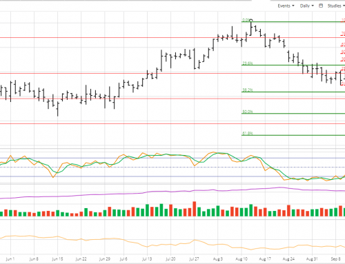 October Feeder Cattle: Bull Flag Flapping Short-Term