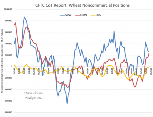 CoT Wheat: Longer for Now