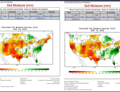 Soil Moisture: Intensifying