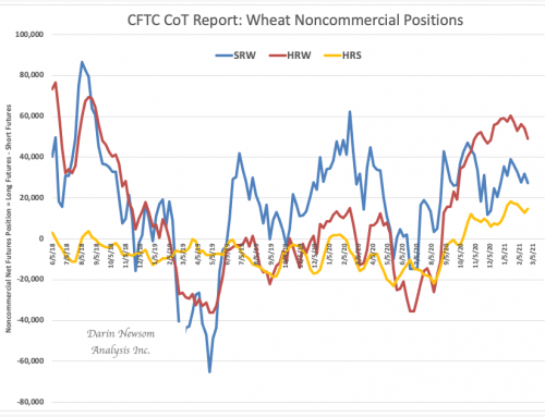 CoT Wheat: Spring Hopes Eternal
