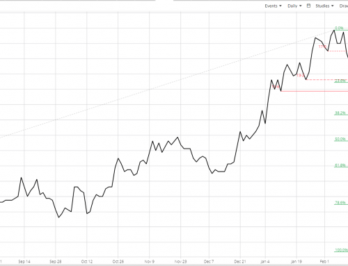 May-July Soybean Spread: Someone's Buying