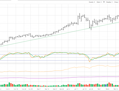 December Corn: Eyeing the Next Round Number