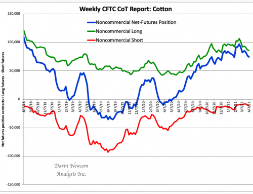 CoT Cotton: Continued Liquidation