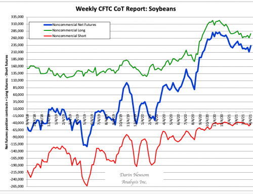 CoT Soybeans: Big Bean Buying
