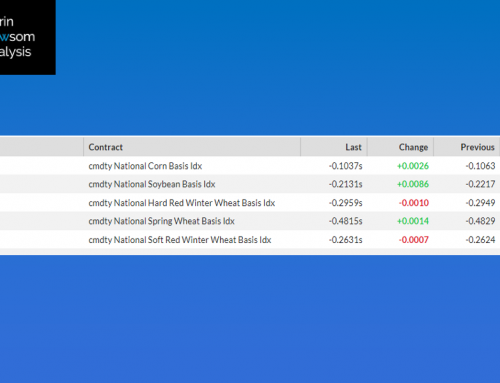 Basis Index Update