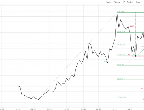 Nov-July Soybean Spread: Taken to the Woodshed