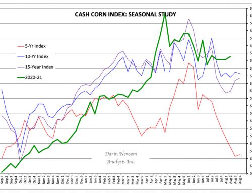 Cash Corn: The Phrase that Slays