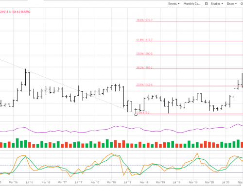 November Soybeans: Nothing Official, Yet