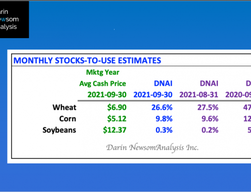DNAI Monthly Stocks-to-Use