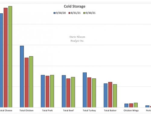 September Cold Storage
